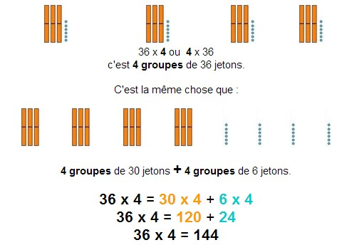 multiplication-36x4-explication